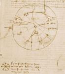 disegno di leonardo da vinci 1508